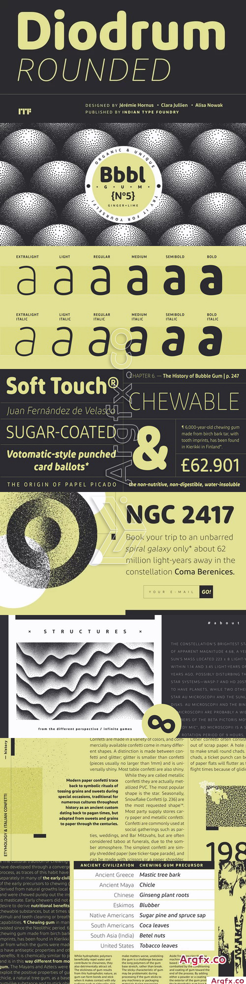 Diodrum Rounded Font Family
