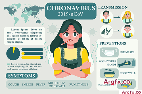 Information about the Wuhan coronavirus 2019-nCOV